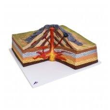 Stratovolcano modelis