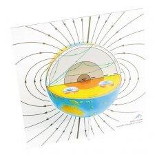 Žemės sluoksnio modelis su seisminėmis bangomis